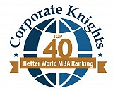 Scheller College of Business Named a Top Three U.S. School in the Corporate Knights 2019 Better World MBA Ranking