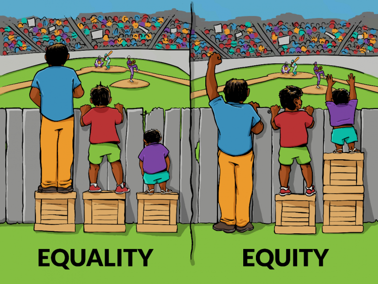 Firstman referenced this image in explaining the difference between equality and equity (Interaction Institute for Social Change
